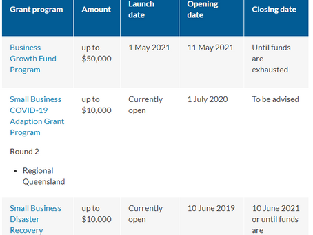 QLD small business grants schedule