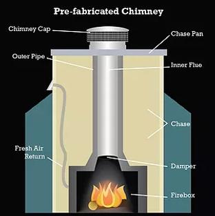 prefab-chimney-anatomy-asheville-nc-envi