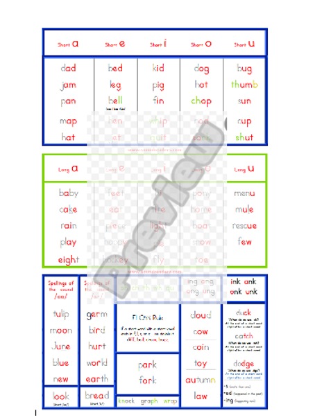 Sound Readers Spelling Pattern Chart
