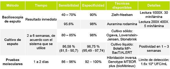 tabla 5-11.jpg