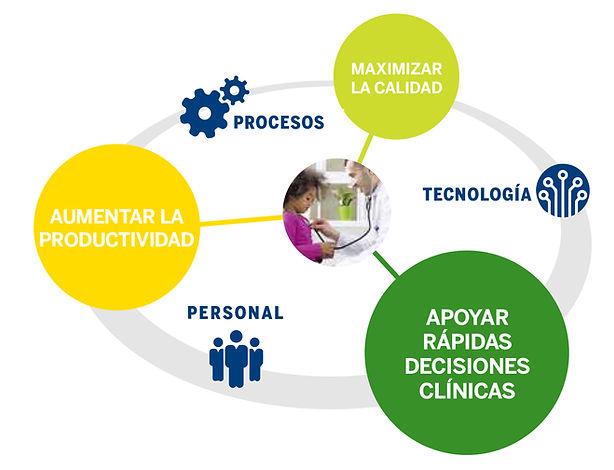 Folleto Lab Consultancy-2..jpg