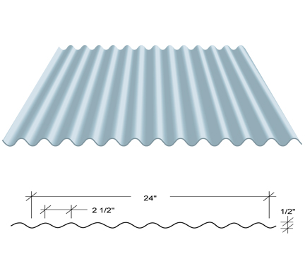 2 1/2 Corrugated Metal Panels