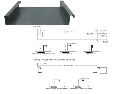 fabral-commercial-power-seam-panels