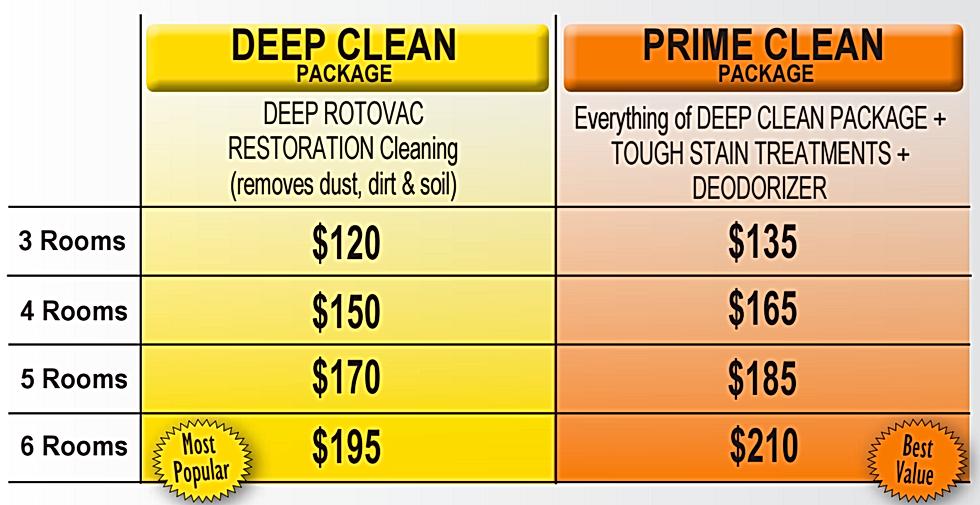 Carpet Cleaning NJ Price List