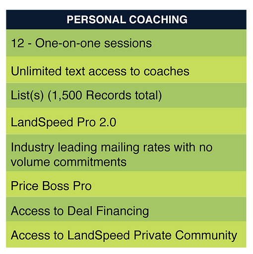 grid-personal-coaching.png