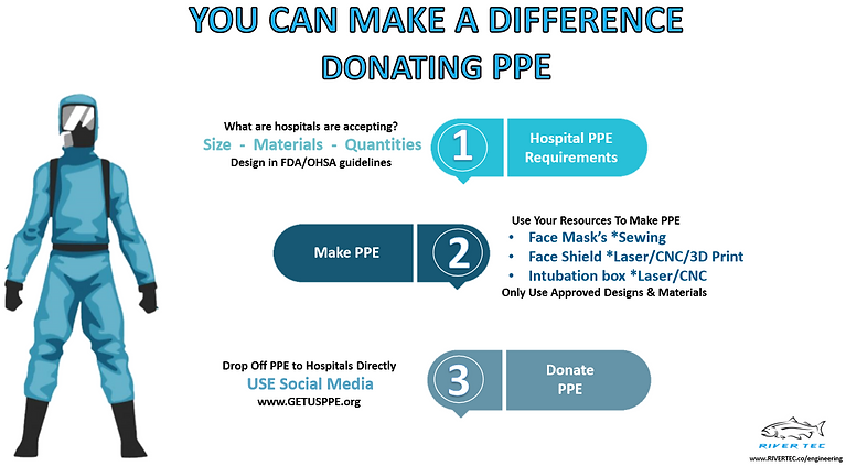 RIVER TEC DONATE PPE INFOGRAPHIC.PNG