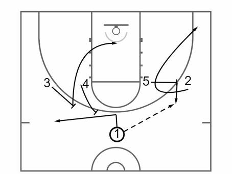 """High 1-4 Set (Quick Hitter) """"High Loop"""""""