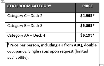 great lakes cabin categories.PNG