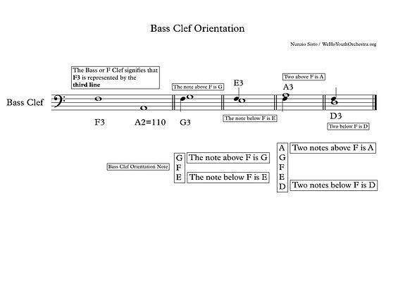 Bass Clef Orientation - Full Score.jpg