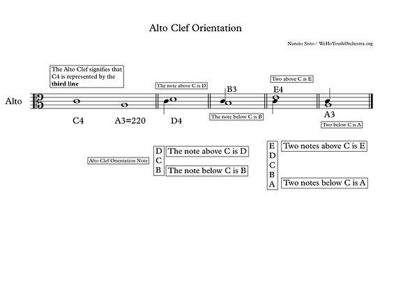 Alto Clef Orientation - Full Score.jpg