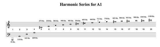 HArmonic Series.jpg