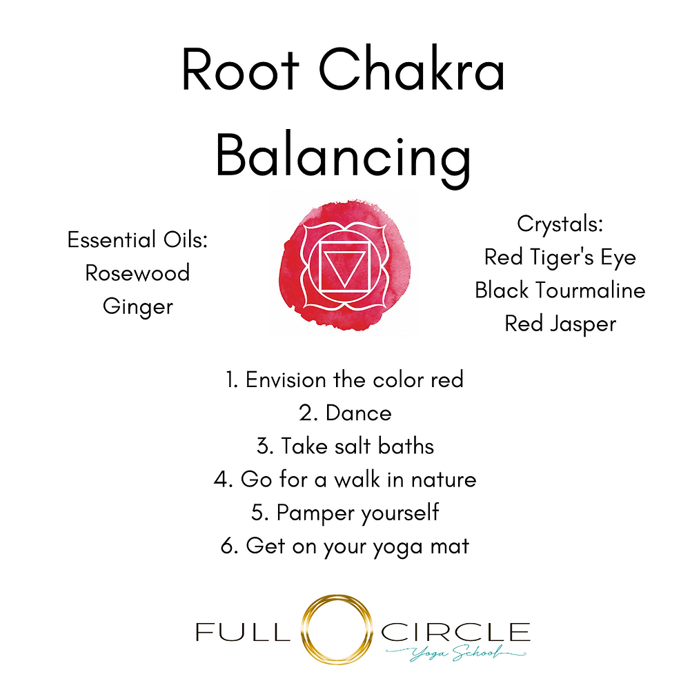 root chakra balancing chart