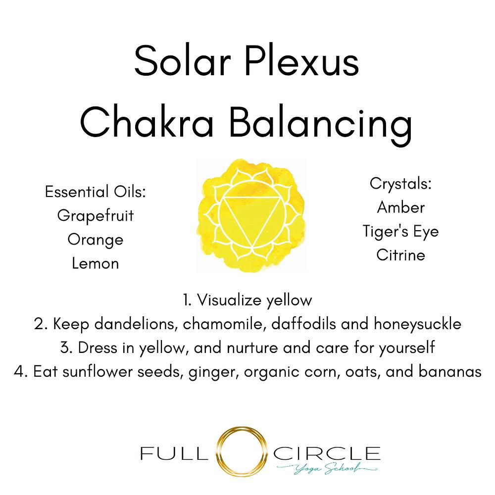 solar plexus chakra balancing chart