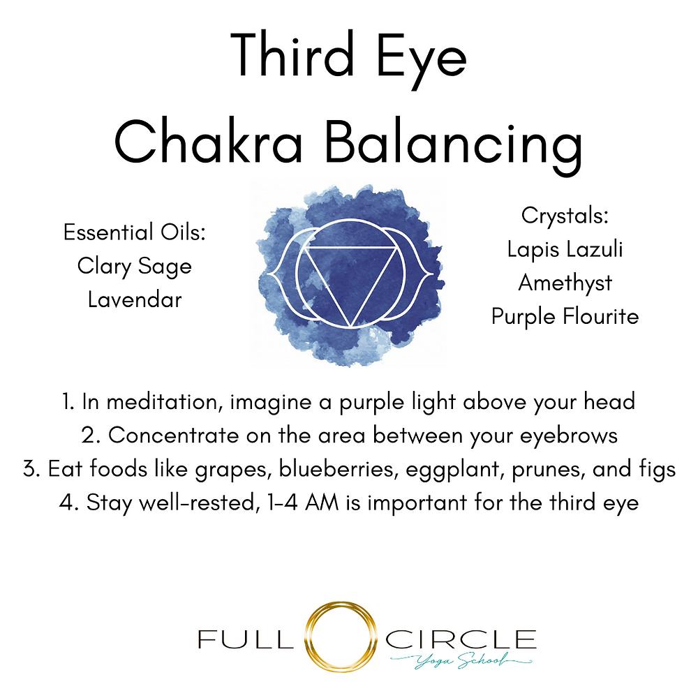 third eye chakra balancing chart