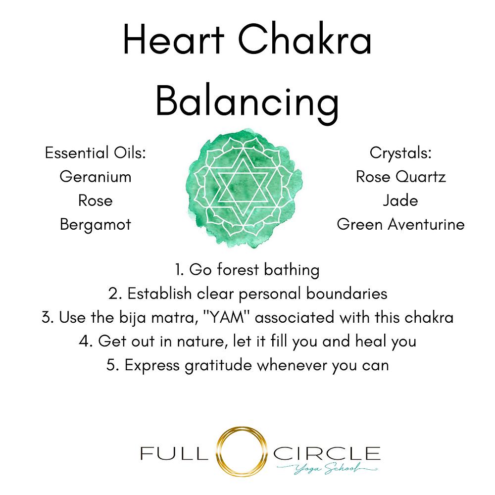 heart chakra balancing chart