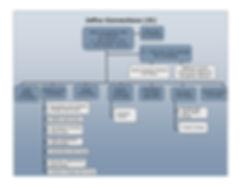 2019 org chart.jpg