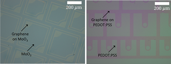 Low-temperature, dry transfer-printing of a patterned graphene monolayer. 전사공정에 의한 저온 건식 그래핀 패터닝