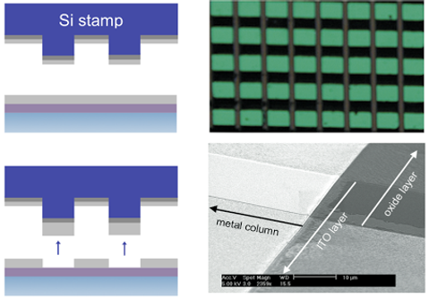 Micropatterning of organic electronic devices by cold-welding. Cold welding을 사용한 OLED의 패터닝