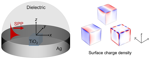 Scattering of surface plasmonpolaritons at a planar interface by an embedded dielectricnanocube. 금속 내부의 나노큐브에 의한 플라즈몬 산란