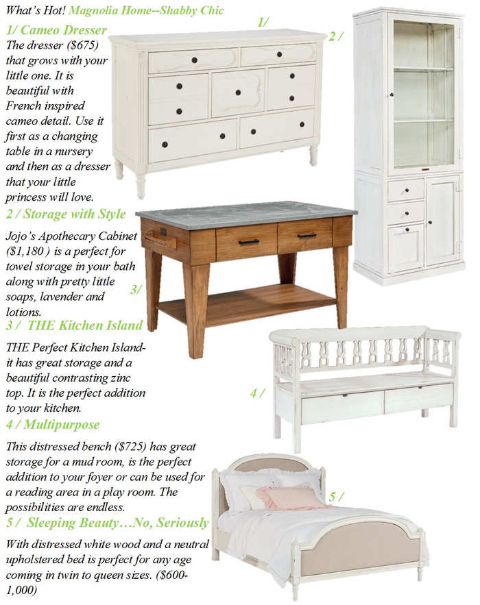 What's Hot: Magnolia Home...Shabby Chic