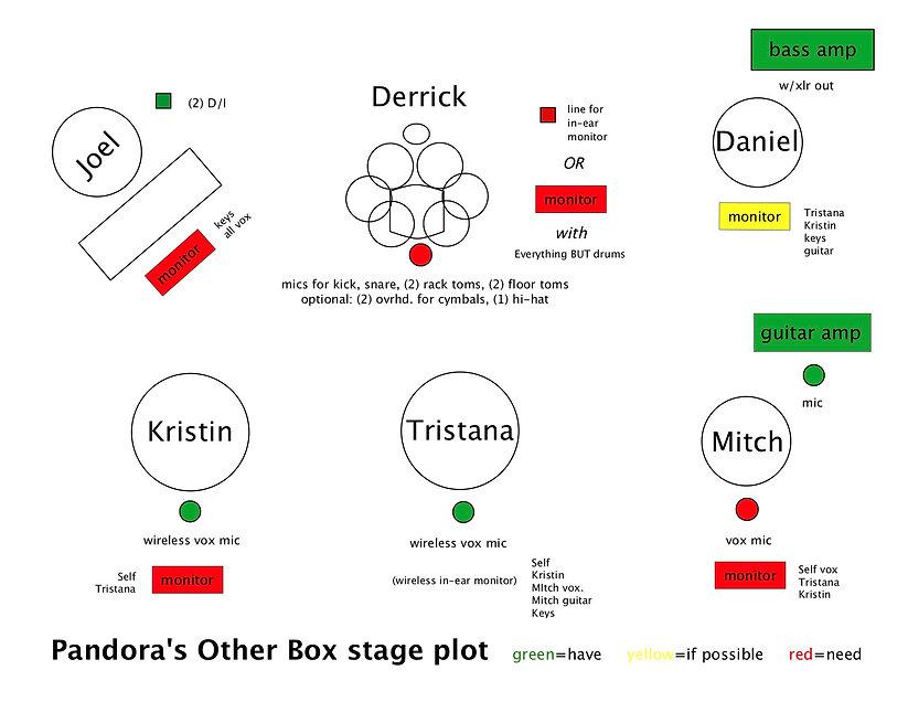 POB - Stage plot 2020.jpg