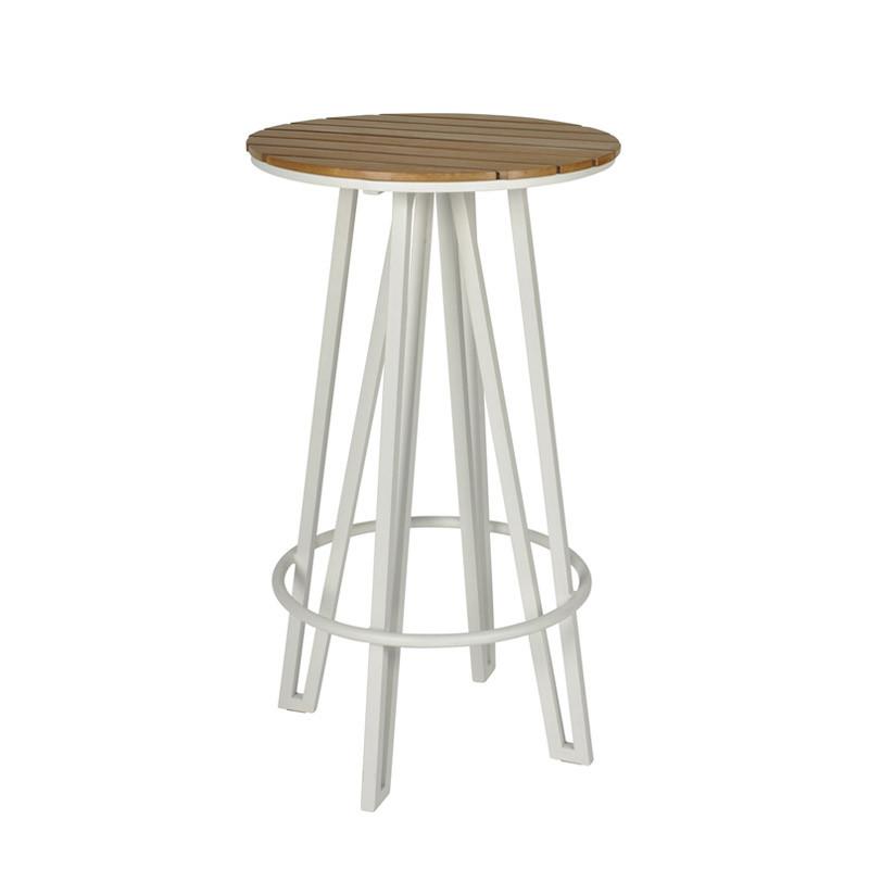 Ratio bar table (3)