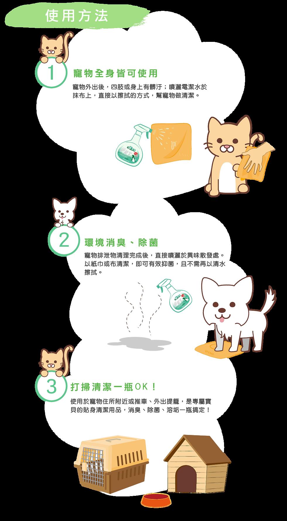 寵物用-使用方法72-01.png