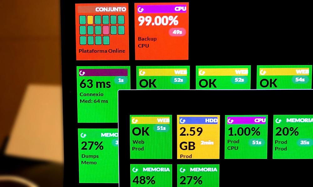 Agrupacion de sensores smartalert.io