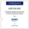 Con respaldo inmobiliario, ACRES Titulizadora implementó financiamiento a 6 años