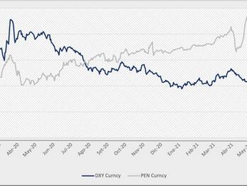 Volatilidad del tipo de cambio durante coyuntura electoral