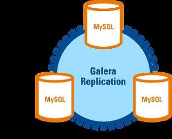 galera_replication1.png