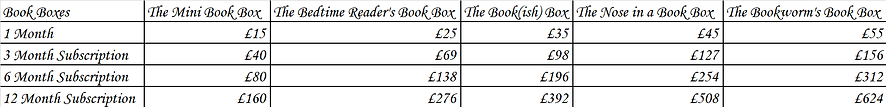 Book Box Pricing.png
