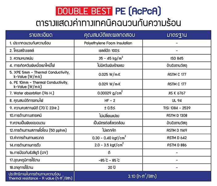 20210310_Table_Best-PE.jpg
