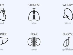 Are your emotions affecting your organs?