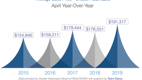 Real Estate Market Update - April 2019