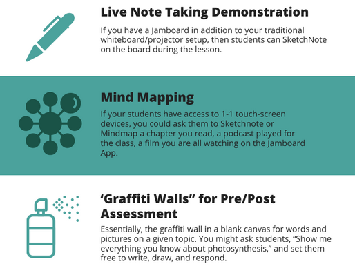 6 Ways to Use Jamboard in the Classroom