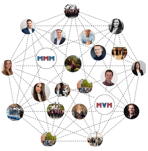 Alumni-Netzwerk Berufsbegleitender Master Marketing- Vertriebsmanagement