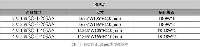 三防-2.png