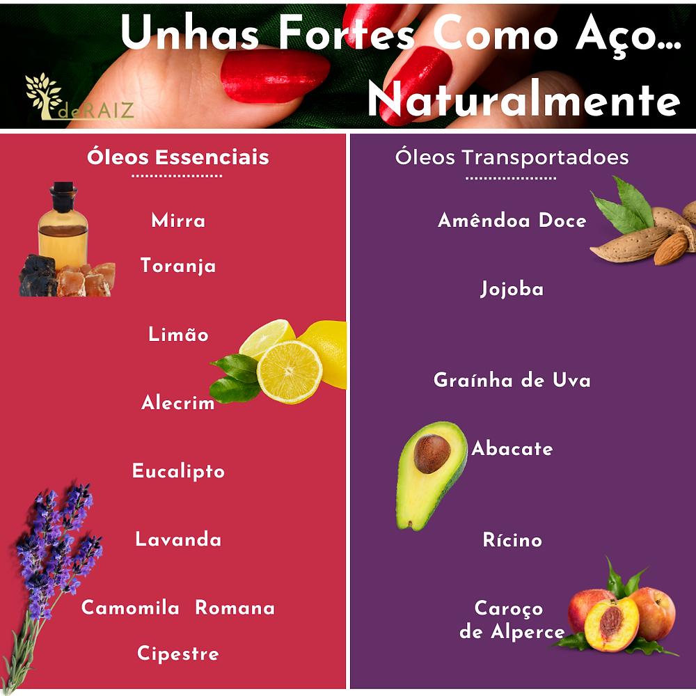 Infografic - Produtos Naturais que Promovem Unhas mais Saudáveis