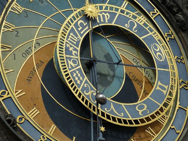 Relógio Astrológico
