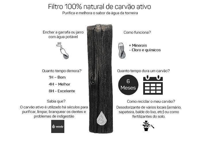 Descrição | Woody | Filtro de Carvão Ativo Purificador de Água