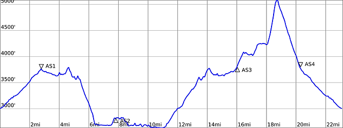 RTR20M ELEVATION PROFILE.png