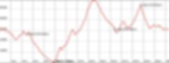 50K profile.png