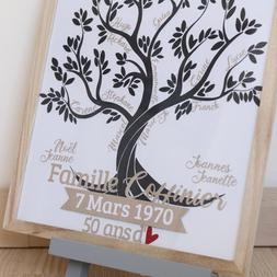 [Création Personnalisée] Cadre « Arbre de Vie Familial »