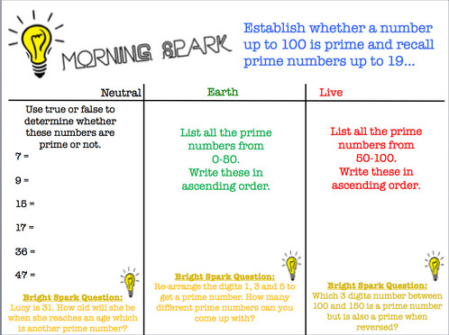 Year 5 Morning Maths Starters   Primary Resources   United Kingdom ...