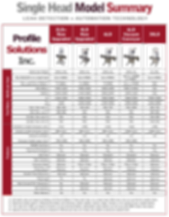 LeakTesterCatalogue p5_edited.png