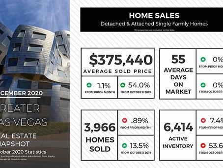 December Real Estate News