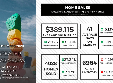 SEPTEMBER REAL ESTATE NEWS From The Horne Team
