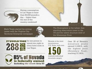 Happy Nevada Day!