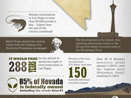 Happy Nevada Day!